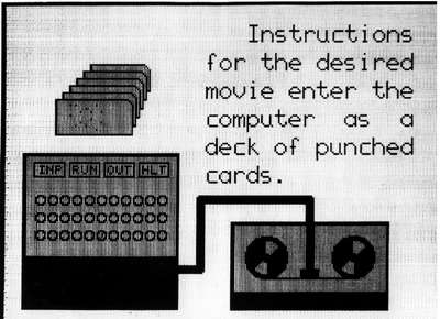 A Computer Technique for the Production of Animated Movies, 1963